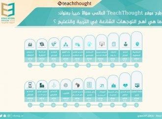 أهم التوجهات الشائعة في التربية والتعليم