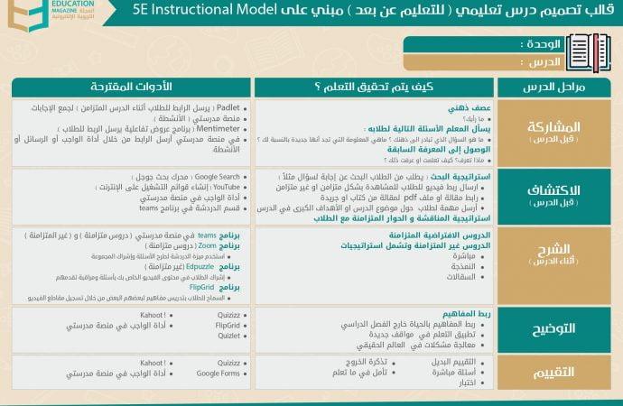 نموذج تصميم درس تعليمي (للتعليم عن بعد) مبني على 5E Instructional Model